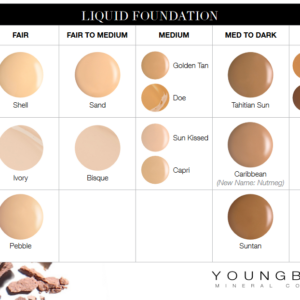 LIQUID FOUNDATION COLOURS